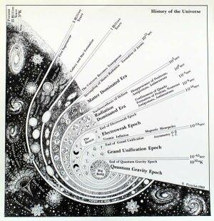 Il big bang i primi attimi dell 39 universo for Cerco illustratore